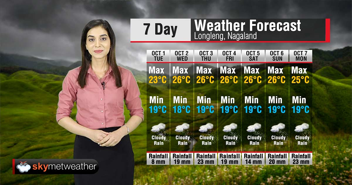 Weather Forecast for Nagaland from October 1 to October 7
