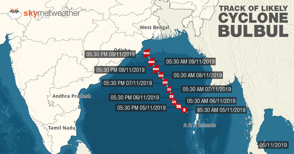 track of likely Cyclone-Bulbul