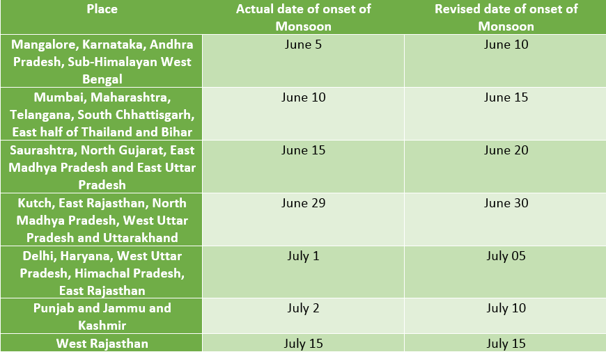 Expected Monsoon onset dates