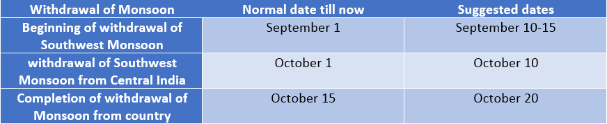 Revised dates for withdrawal of Monsoon