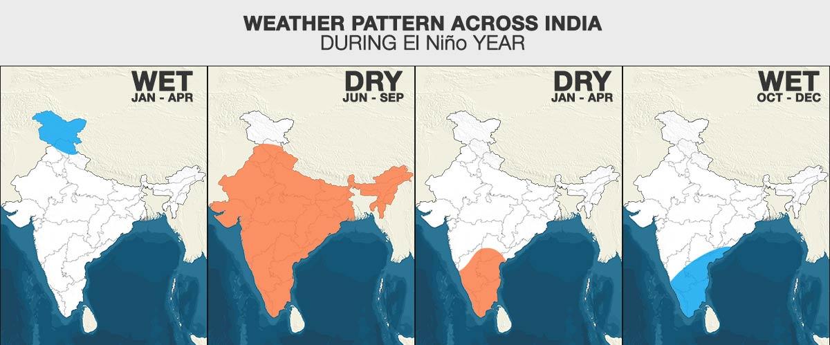 Weather-across-India-During-El-Nino