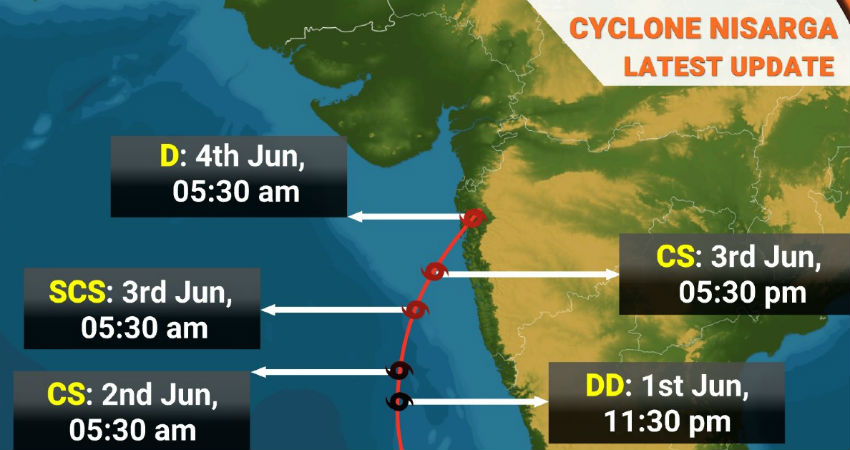 Cyclone Nisarga Track