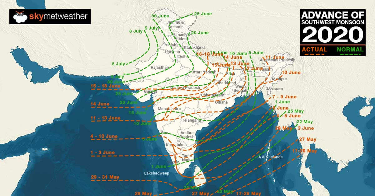 Progress of Monsoon 2020