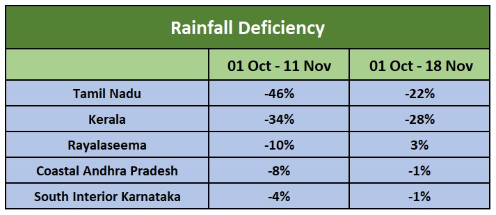 Rainfall Deficiency