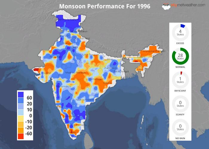 Monsoon Performance: 1996