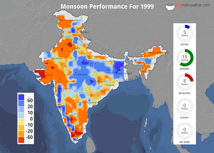 Monsoon Performance: 1999