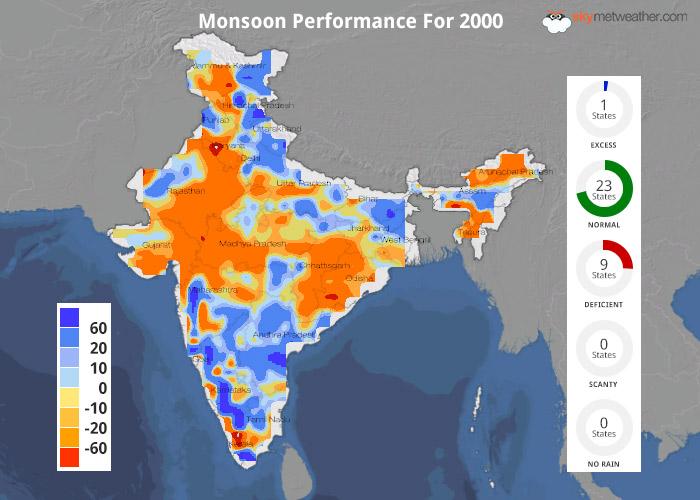 Monsoon Performance: 2000