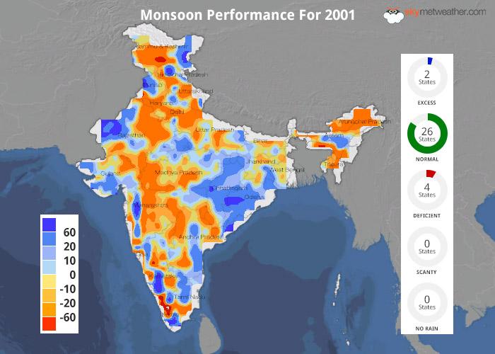 Monsoon Performance: 2001