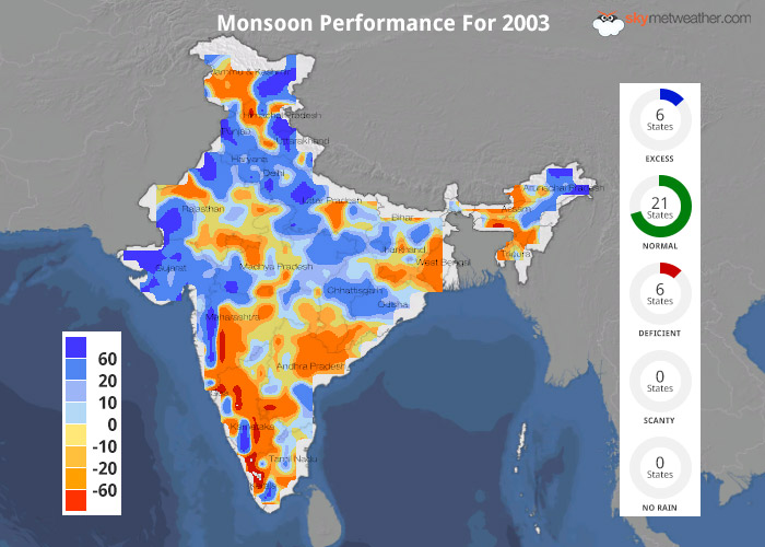 Monsoon Performance: 2003