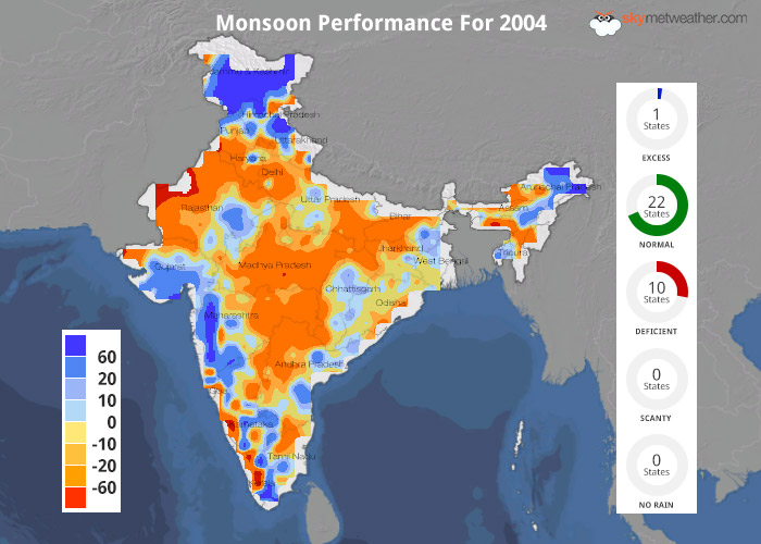 Monsoon Performance: 2004