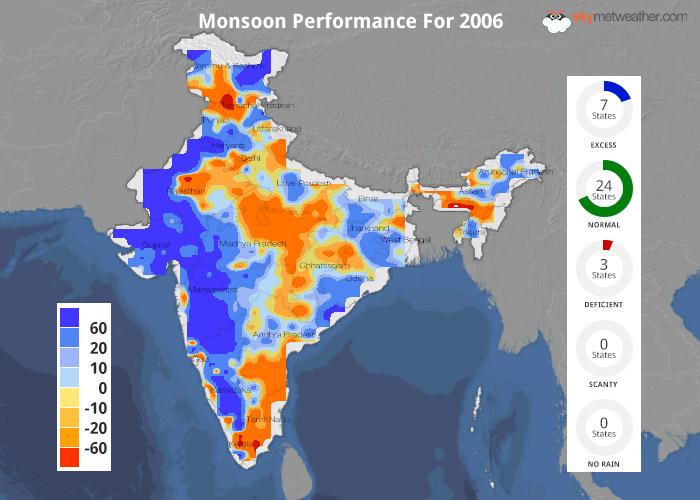 Monsoon Performance: 2006
