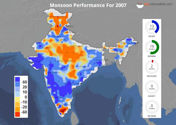 Monsoon Performance: 2007