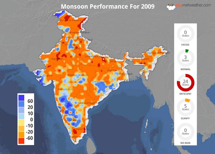 Monsoon Performance: 2009