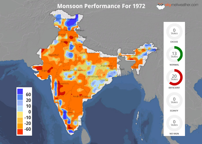 Monsoon Performance: 1972