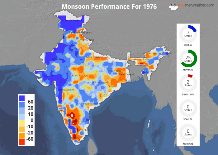 Monsoon Performance: 1976