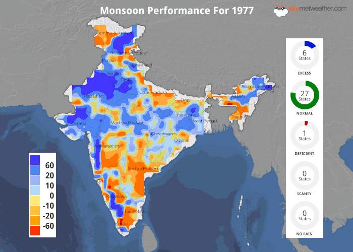 Monsoon Performance: 1977