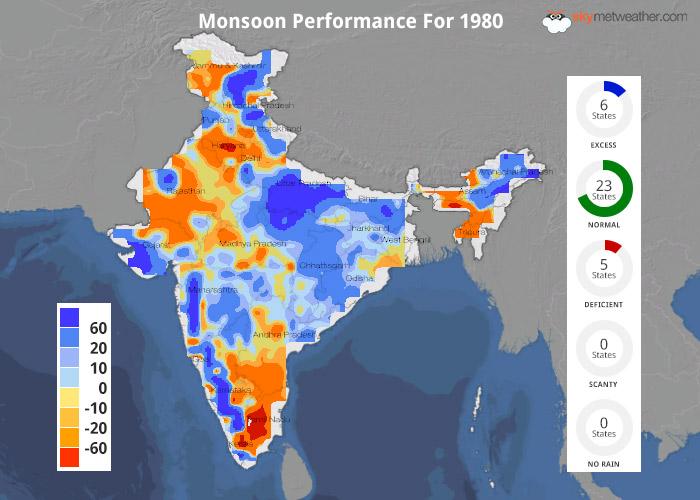 Monsoon Performance: 1980