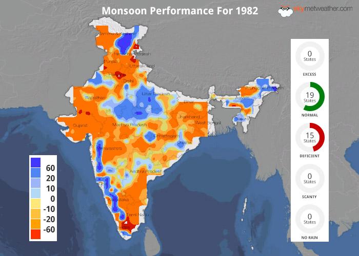 Monsoon Performance: 1982