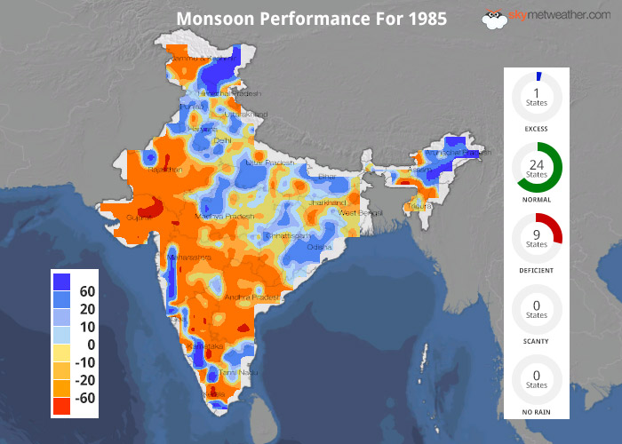 Monsoon Performance: 1985