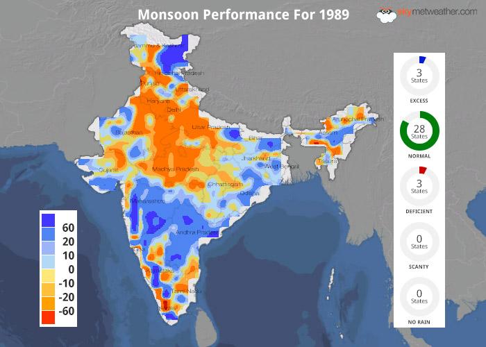 Monsoon Performance: 1989