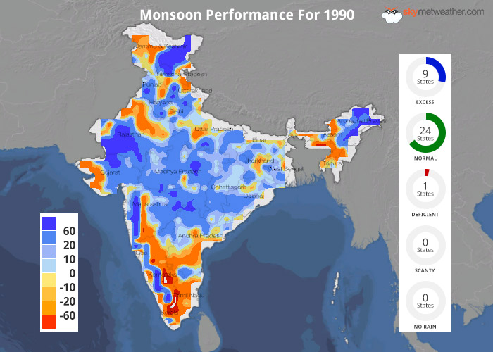 Monsoon Performance: 1990
