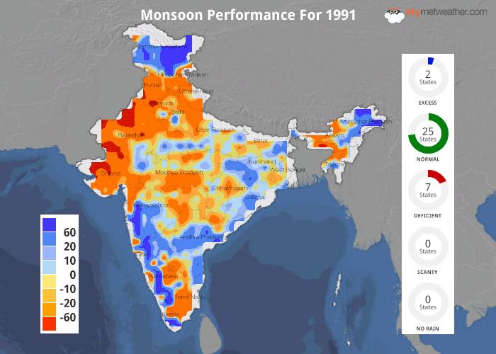 Monsoon Performance: 1991