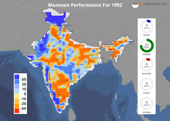 Monsoon Performance: 1992