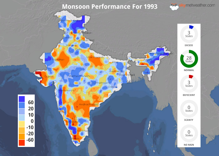 Monsoon Performance: 1993