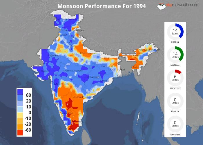 Monsoon Performance: 1994