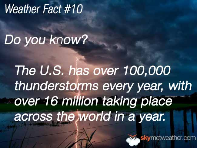 Weather Fact #10