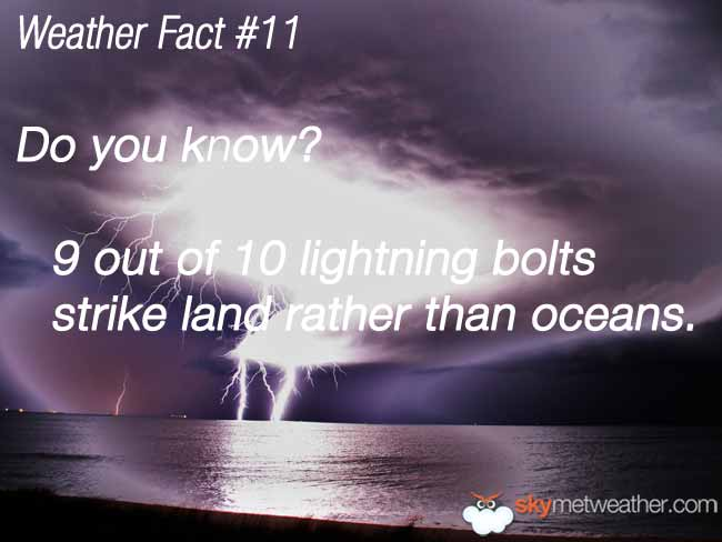Weather Fact #11