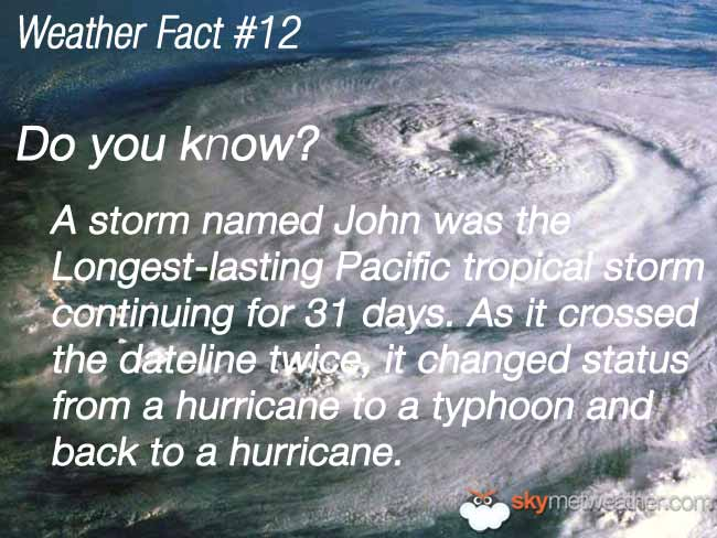 Weather Fact #12