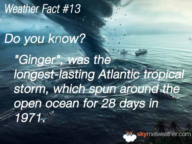 Weather Fact #13