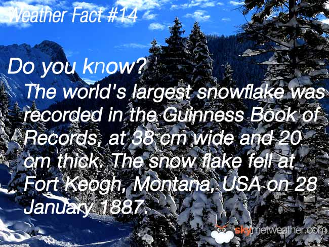 Weather Fact #14