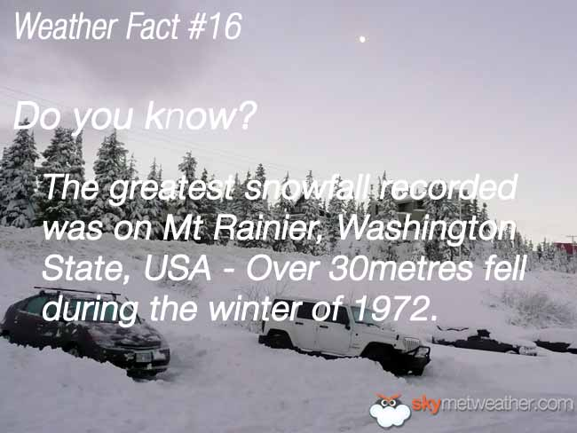 Weather Fact #16