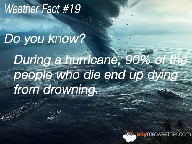 Weather Fact #19