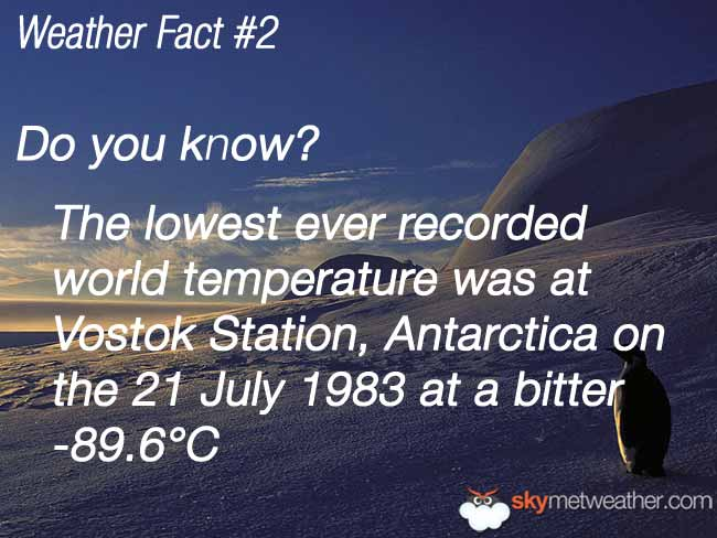 Weather Fact #2