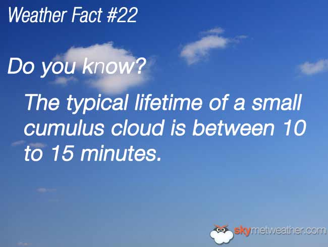 Weather Fact #22