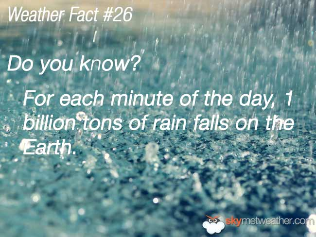 Weather Fact #26