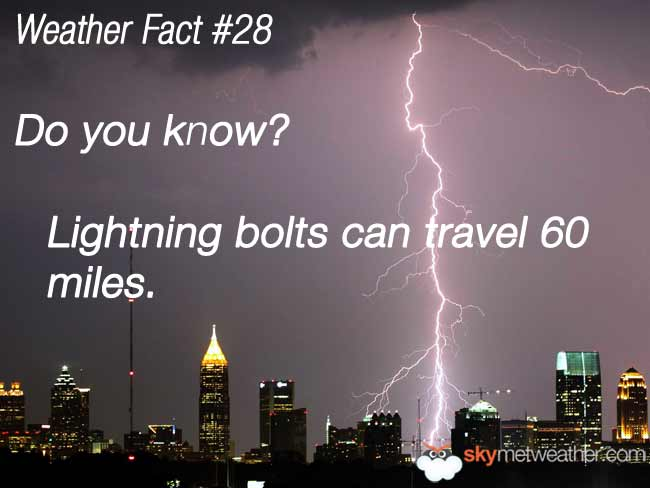 Weather Fact #28