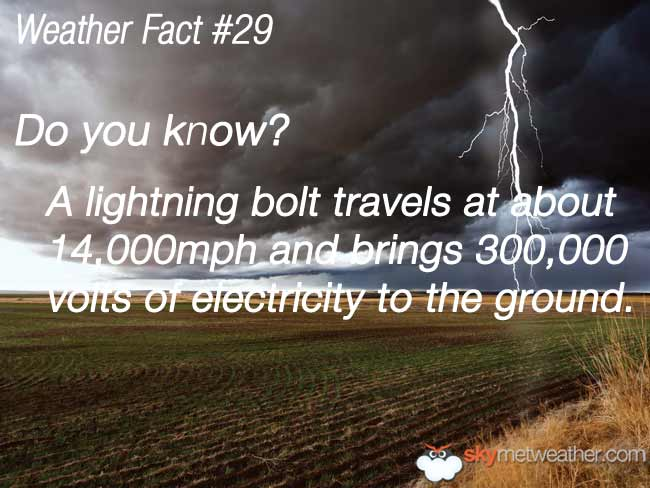 Weather Fact #29
