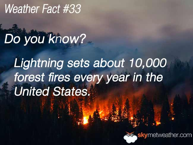 Weather Fact #33