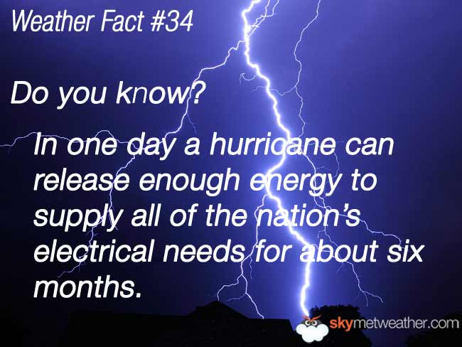 Weather Fact #34