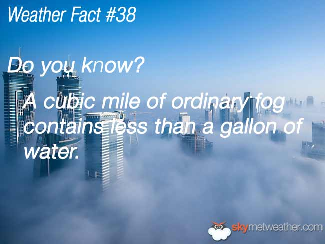 Weather Fact #38
