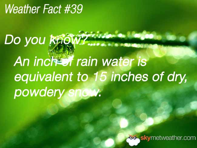 Weather Fact #39