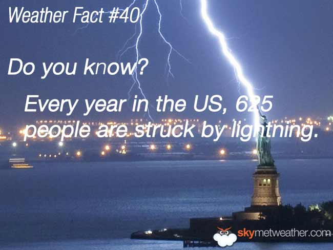 Weather Fact #40