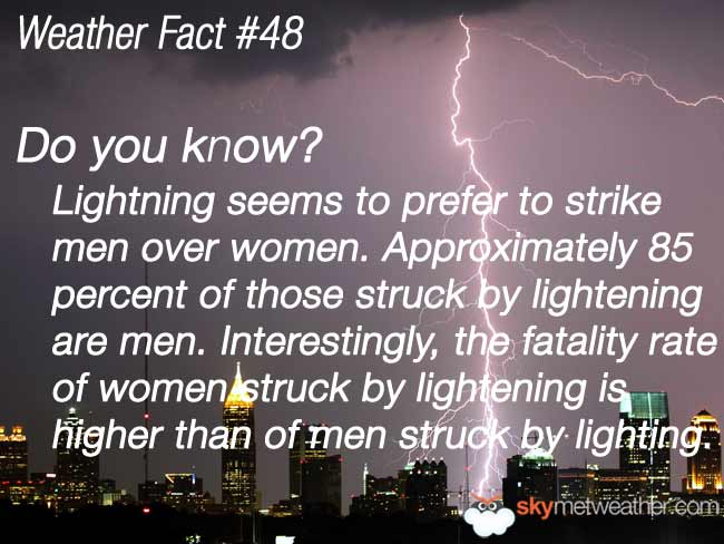 Weather Fact #48
