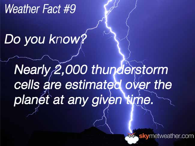 Weather Fact #9